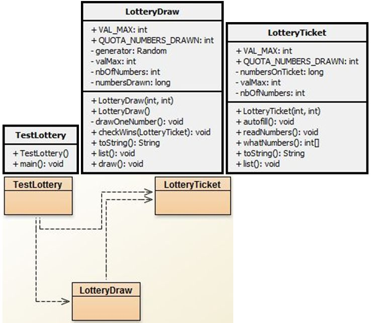 Resources for lab activity class diagrams for lottery project jpeg image ccuart Images